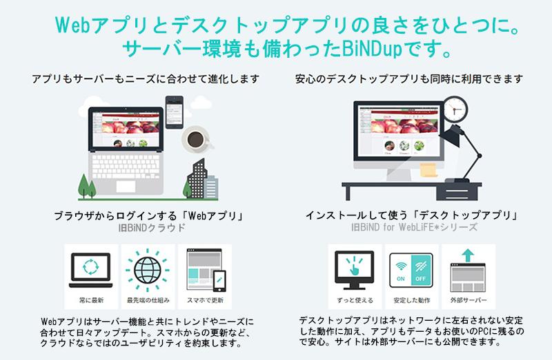 Webデザイナーが使いやすいBiNDupの9つの特徴