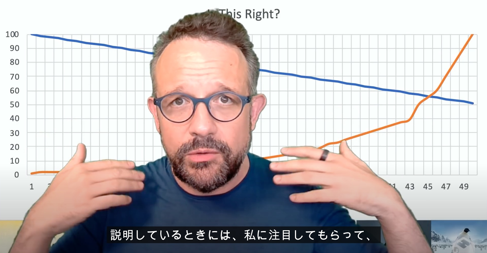mmhmmグラフを背景