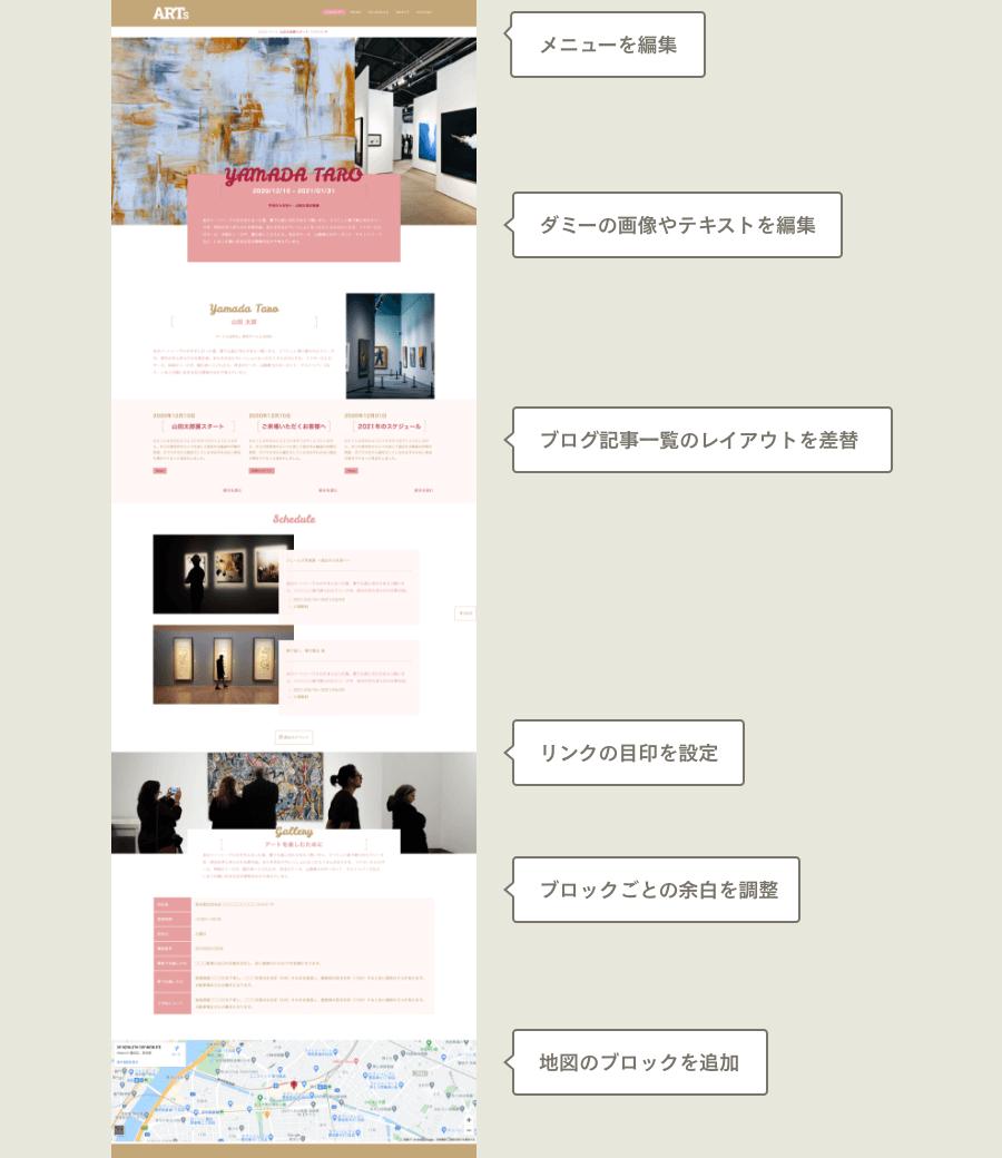 編集後のページ設計