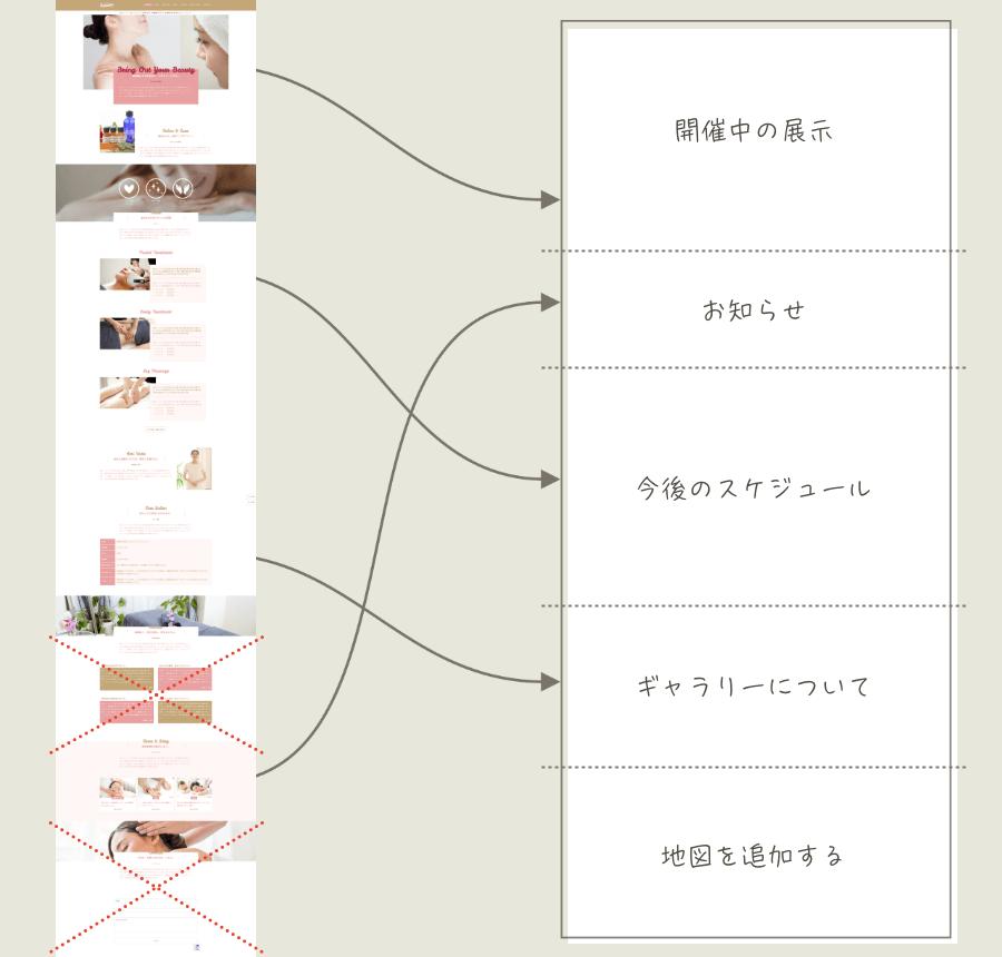 ワイヤーフレームのイメージ