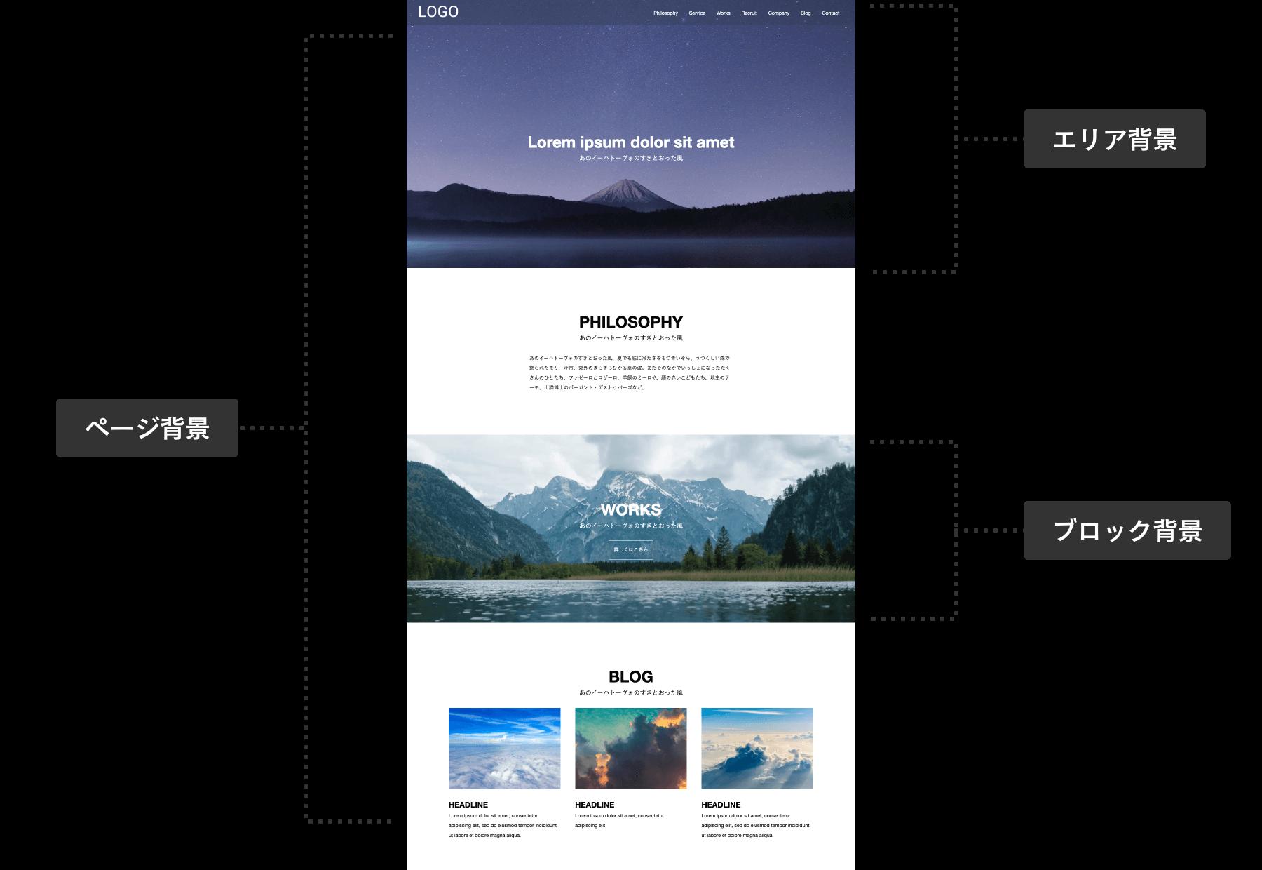 BiNDupで設定できる背景画像